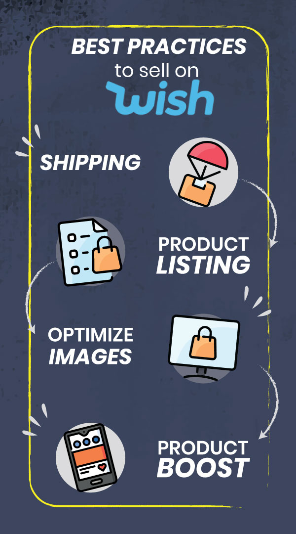 Best practices to sell on Wish!