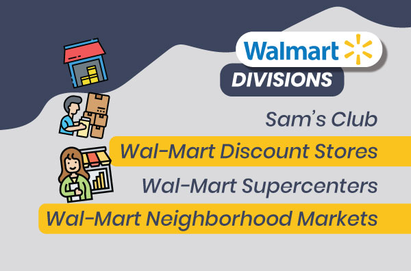 important things you need to know about walmart